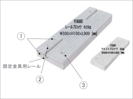 標準タイプ パーキングブロック 標準タイプ 低車高タイプ 大型タイプ 本石仕様 D... 細川コ